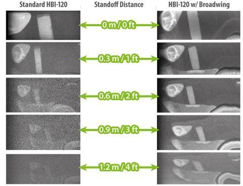 hbi-broadwing-comparison_480x480